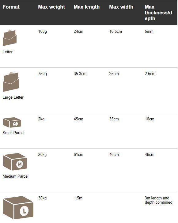 Royal Mail Sizes